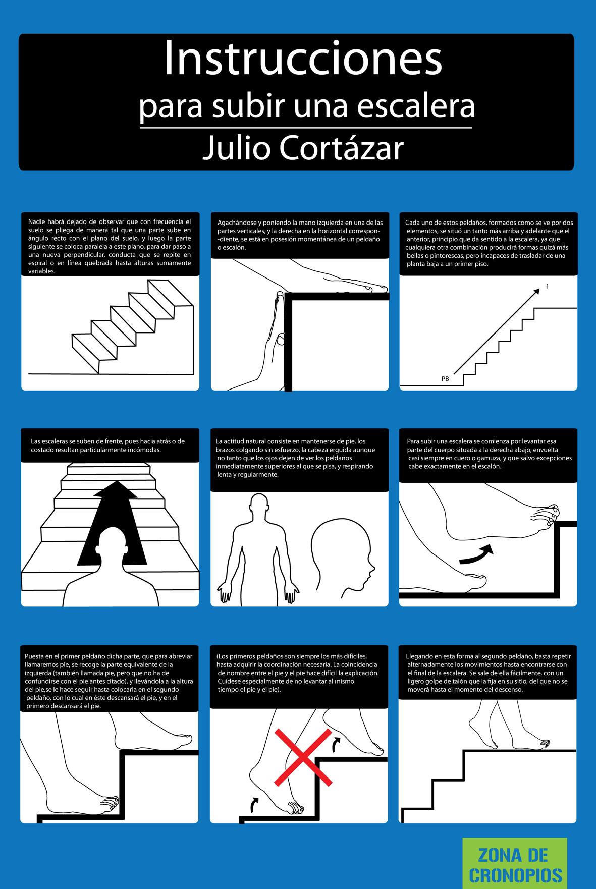 Instrucciones para subir una escalera for Que es una escalera